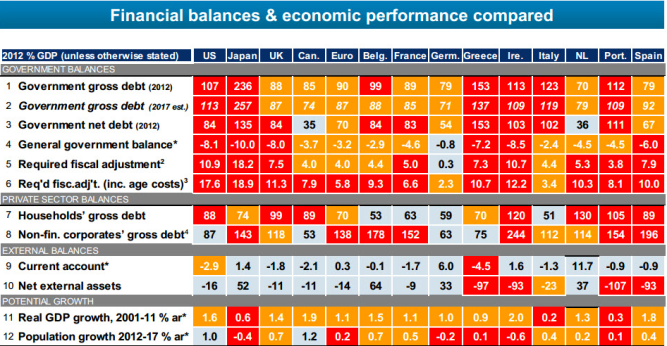 indicadores-economia-mundial