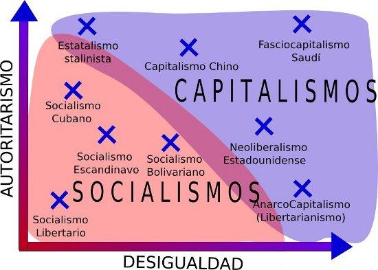 espectro_politico_550