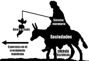 Se precisan reformas estructurales frente a modelos de pensamiento ya primitivos