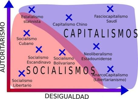 espectro_politico_650