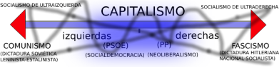 plantilla-politica-capitalista_tachada
